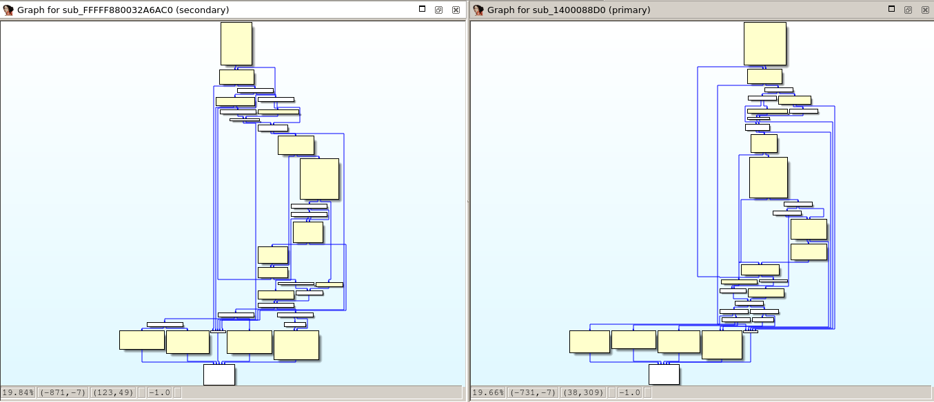 A new Control Flow Graph based heuristic for Diaphora